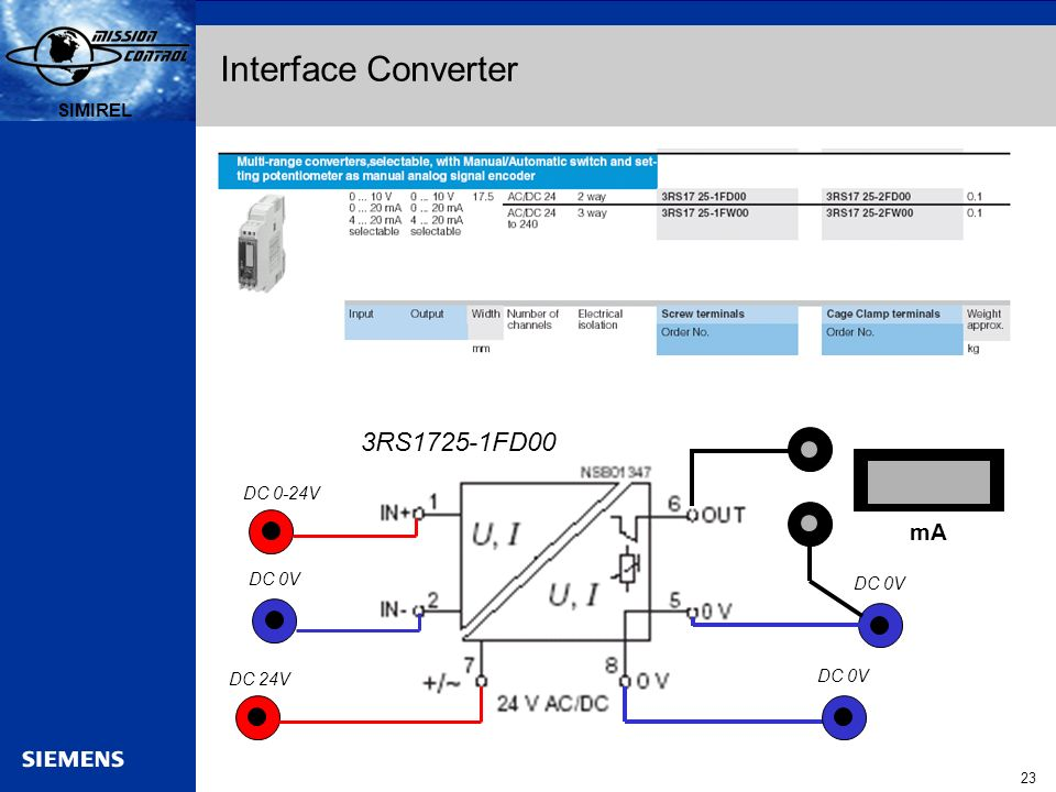 Automation and Drives s SIRIUS 23 SIMIREL s Interface Converter DC 0V DC 24V DC 0-24V DC 0V 3RS1725-1FD00 DC 0V mA