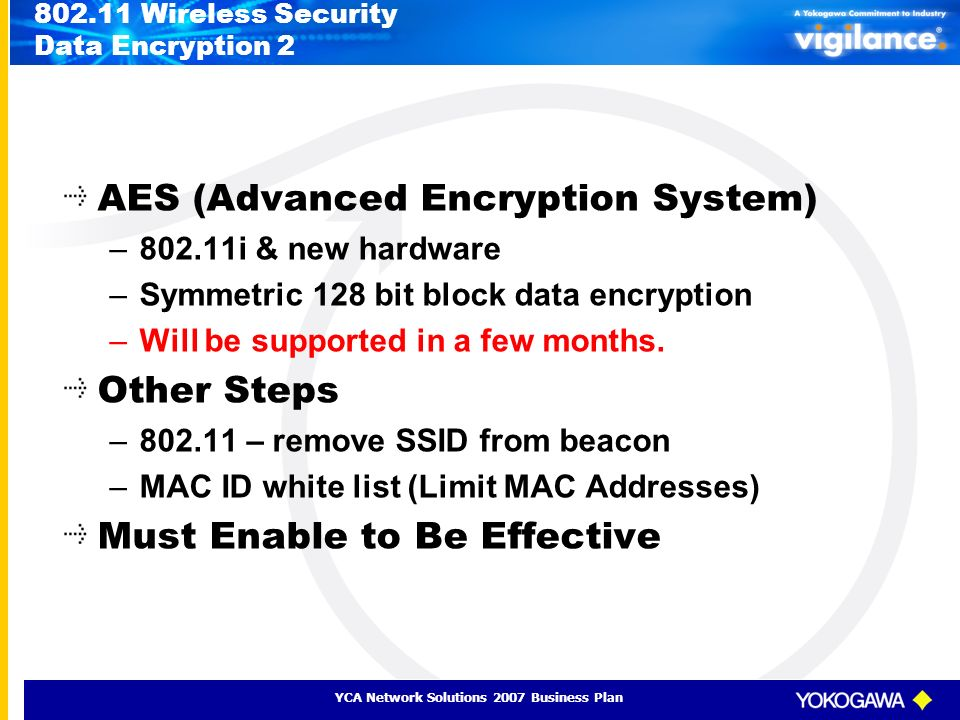 YCA Network Solutions 2007 Business Plan 802.11 Wireless Security Data Encryption 2 AES (Advanced Encryption System) –802.11i & new hardware –Symmetri