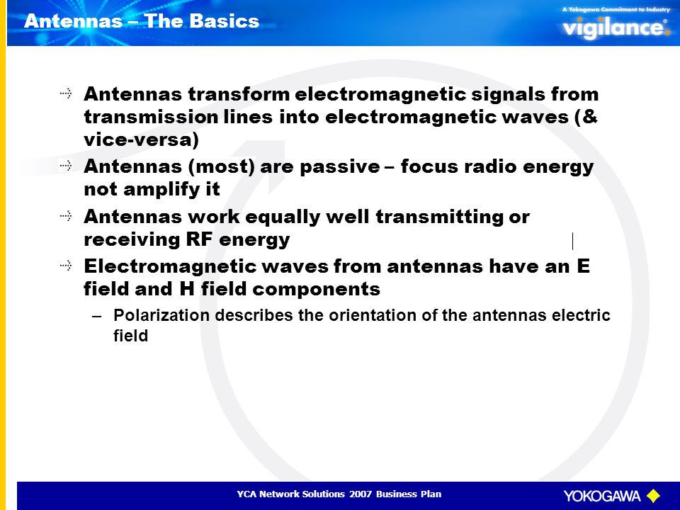 YCA Network Solutions 2007 Business Plan Antennas – The Basics Antennas transform electromagnetic signals from transmission lines into electromagnetic
