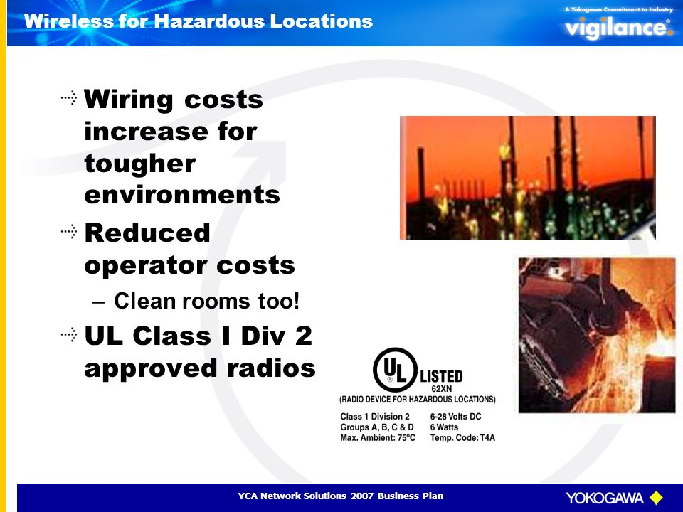 YCA Network Solutions 2007 Business Plan Wireless for Hazardous Locations Wiring costs increase for tougher environments Reduced operator costs –Clean