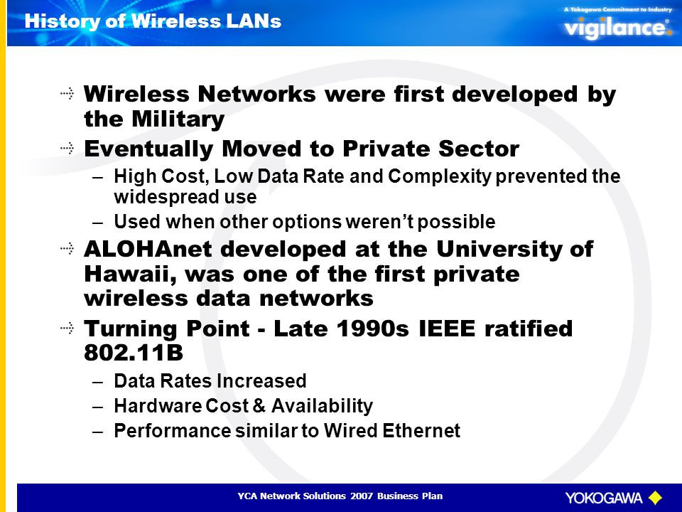 YCA Network Solutions 2007 Business Plan History of Wireless LANs Wireless Networks were first developed by the Military Eventually Moved to Private S