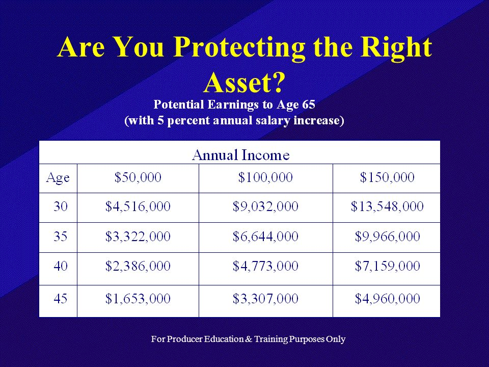 For Producer Education & Training Purposes Only Are You Protecting the Right Asset