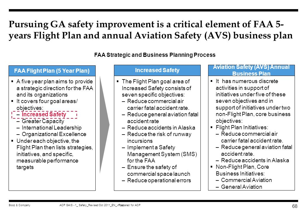 Prepared for ACPACP GAIS - 1_ Safety_Revised Oct 2011_EN_vf.pptBooz & Company 67 This is evident from the historical aviation data collected in the U.