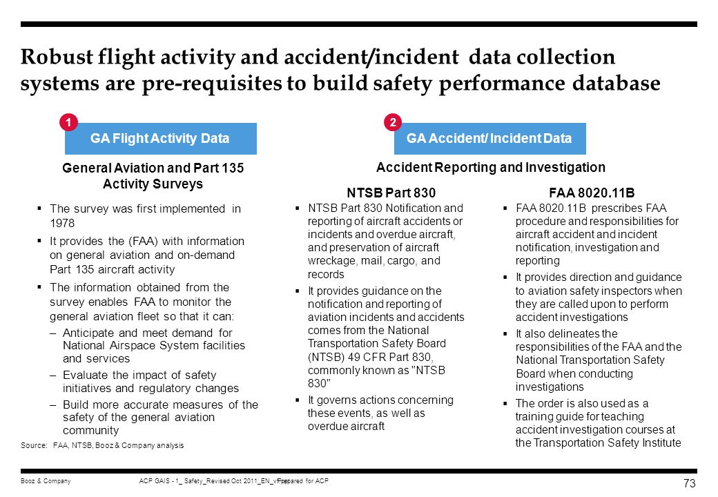 Prepared for ACPACP GAIS - 1_ Safety_Revised Oct 2011_EN_vf.pptBooz & Company 72 Discussion CAAC published GA safety performance level at its annual S