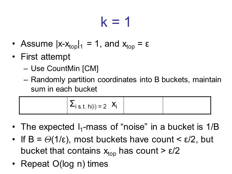 k = 1 Assume |x-x top | 1 = 1, and x top = ε First attempt –Use CountMin [CM] –Randomly partition coordinates into B buckets, maintain sum in each bucket Σ i s.t.