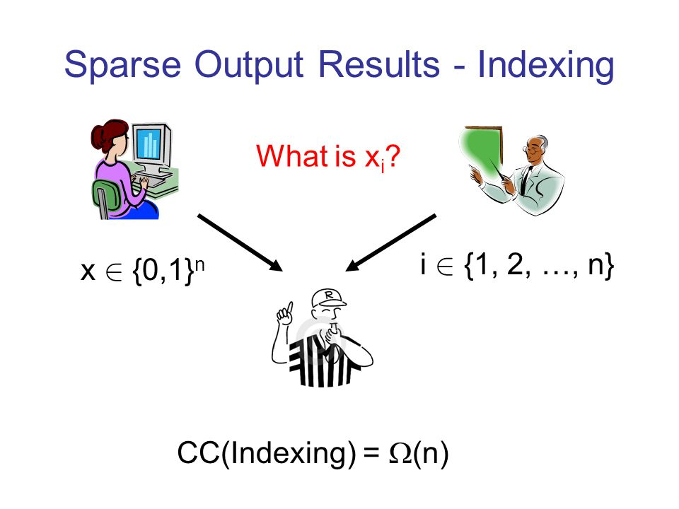 Sparse Output Results - Indexing x 2 {0,1} n i 2 {1, 2, …, n} What is x i CC(Indexing) = (n)