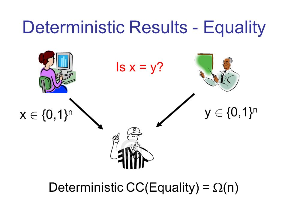 Deterministic Results - Equality x 2 {0,1} n Is x = y Deterministic CC(Equality) = (n) y 2 {0,1} n