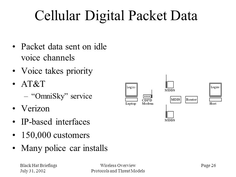 Black Hat Briefings July 31, 2002 Wireless Overview Protocols and Threat Models Page 26 Cellular Digital Packet Data Packet data sent on idle voice ch