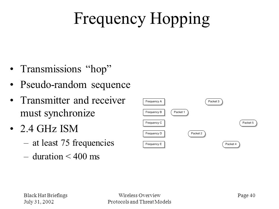 Black Hat Briefings July 31, 2002 Wireless Overview Protocols and Threat Models Page 40 Frequency Hopping Transmissions hop Pseudo-random sequence Tra