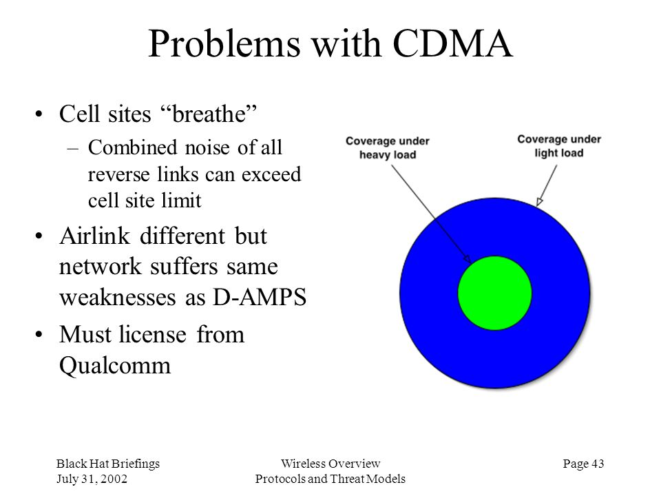 Black Hat Briefings July 31, 2002 Wireless Overview Protocols and Threat Models Page 43 Problems with CDMA Cell sites breathe –Combined noise of all r