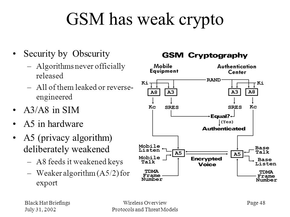 Black Hat Briefings July 31, 2002 Wireless Overview Protocols and Threat Models Page 48 GSM has weak crypto Security by Obscurity –Algorithms never of