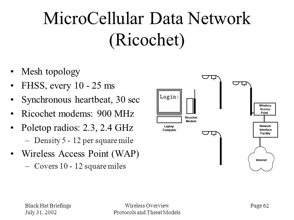 Black Hat Briefings July 31, 2002 Wireless Overview Protocols and Threat Models Page 62 MicroCellular Data Network (Ricochet) Mesh topology FHSS, ever