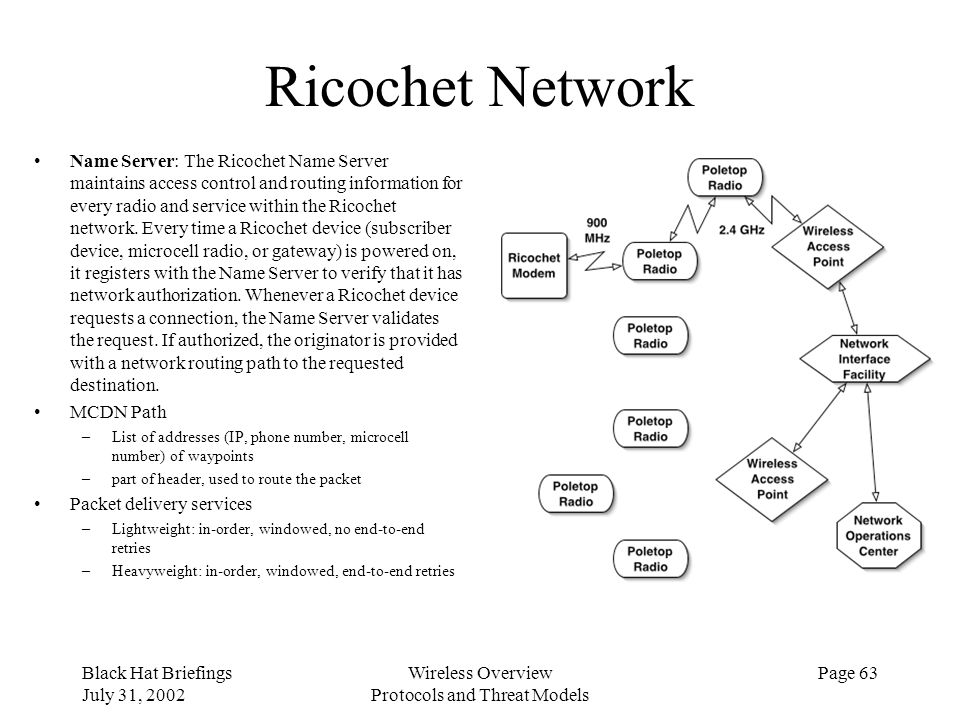 Black Hat Briefings July 31, 2002 Wireless Overview Protocols and Threat Models Page 63 Ricochet Network Name Server: The Ricochet Name Server maintai