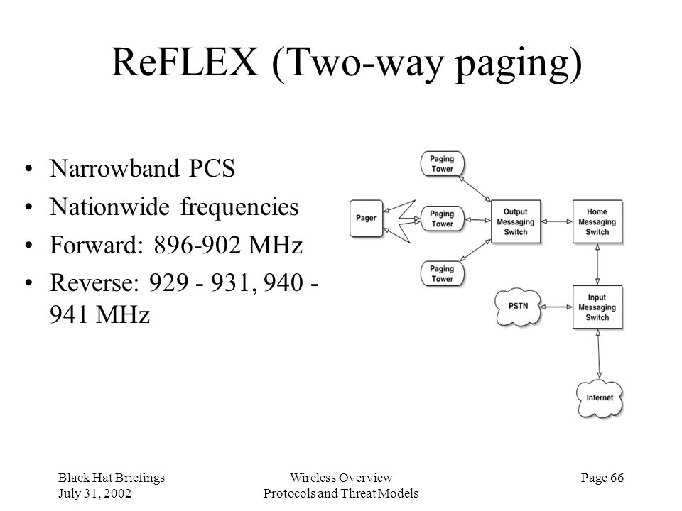 Black Hat Briefings July 31, 2002 Wireless Overview Protocols and Threat Models Page 66 ReFLEX (Two-way paging) Narrowband PCS Nationwide frequencies