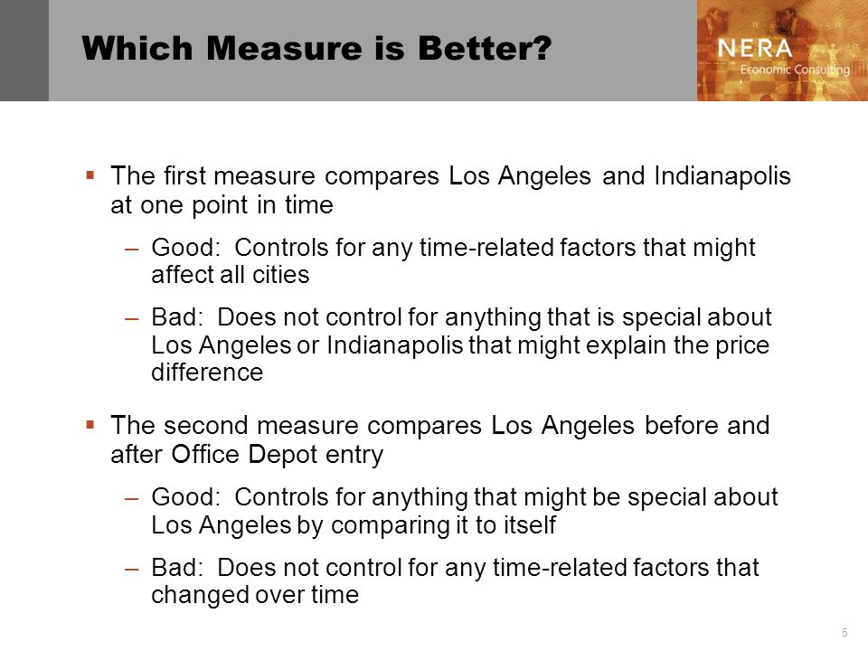 6 A Better Method: Difference-in- Differences Compare the change in price in Los Angeles (where Office Depot entered) to the change in price in New York and Indianapolis (where there was no change in Office Depots presence) Los Angeles change = -2.6% –Reflects the Office Depot effect and time-related factors Average change for New York/Indianapolis = +1.3% –Reflects only the time-related factors Difference = -2.6 – 1.3 = -3.9% –Reflects only the Office Depot effect