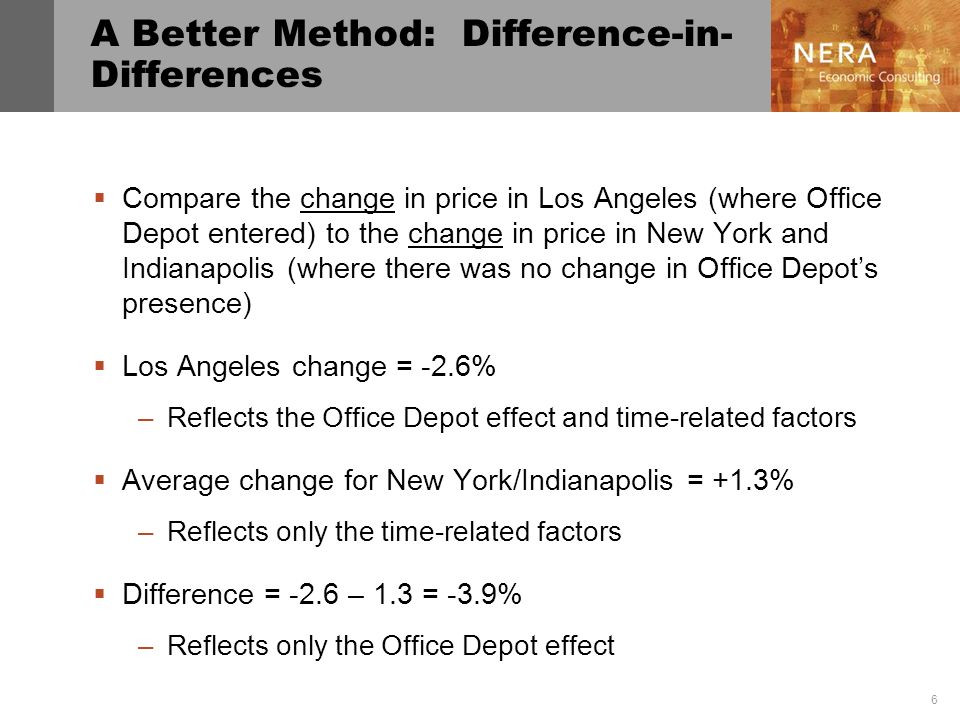 6 A Better Method: Difference-in- Differences Compare the change in price in Los Angeles (where Office Depot entered) to the change in price in New Yo