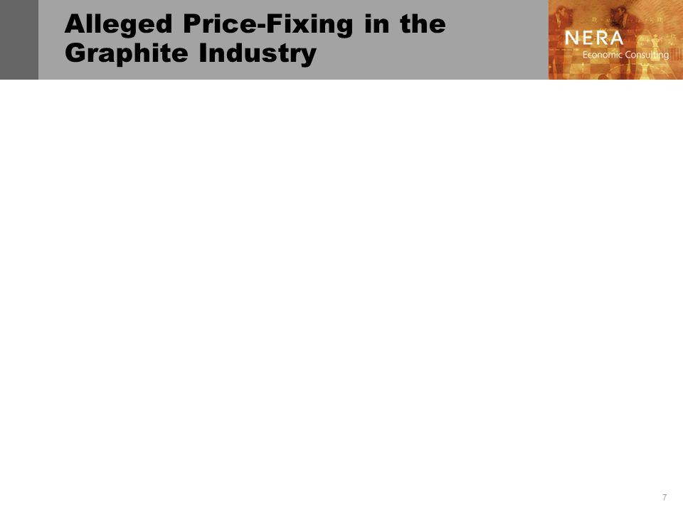 8 Graphite Prices Alleged Price- Fixing Period