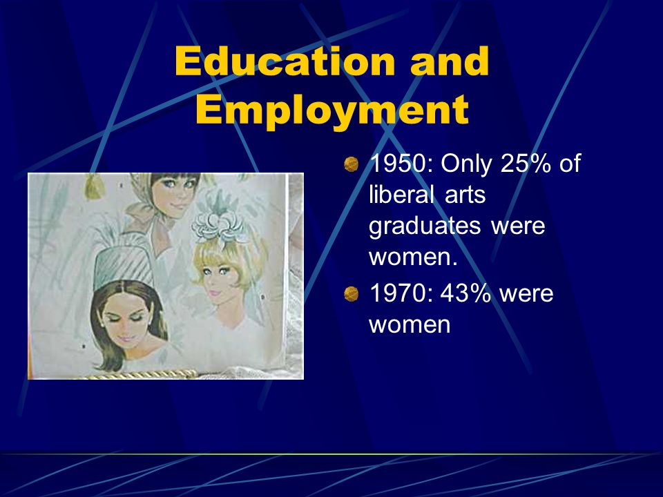 Education and Employment 1950: Only 25% of liberal arts graduates were women. 1970: 43% were women