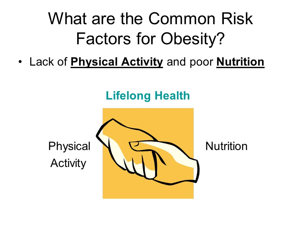 What are the Common Risk Factors for Obesity? Lack of Physical Activity and poor Nutrition Lifelong Health Physical Nutrition Activity