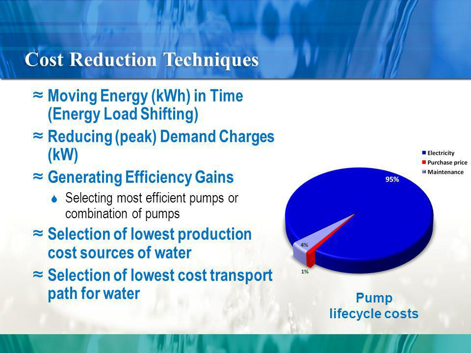 Cost Reduction Techniques Moving Energy (kWh) in Time (Energy Load Shifting) Reducing (peak) Demand Charges (kW) Generating Efficiency Gains Selecting most efficient pumps or combination of pumps Selection of lowest production cost sources of water Selection of lowest cost transport path for water Pump lifecycle costs