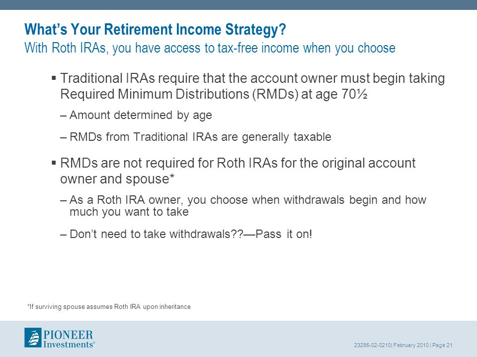 23285-02-0210| February 2010 | Page 21 Whats Your Retirement Income Strategy.