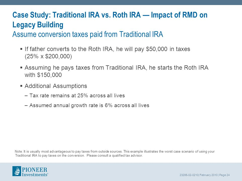 23285-02-0210| February 2010 | Page 24 Case Study: Traditional IRA vs.