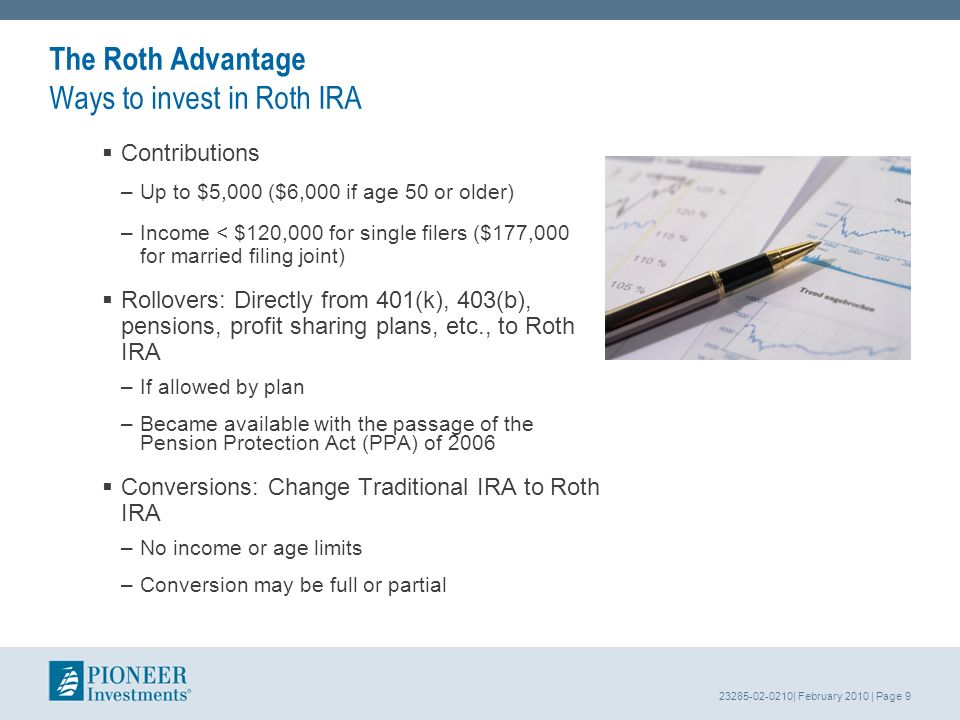 23285-02-0210| February 2010 | Page 9 The Roth Advantage Ways to invest in Roth IRA Contributions –Up to $5,000 ($6,000 if age 50 or older) –Income < $120,000 for single filers ($177,000 for married filing joint) Rollovers: Directly from 401(k), 403(b), pensions, profit sharing plans, etc., to Roth IRA –If allowed by plan –Became available with the passage of the Pension Protection Act (PPA) of 2006 Conversions: Change Traditional IRA to Roth IRA –No income or age limits –Conversion may be full or partial