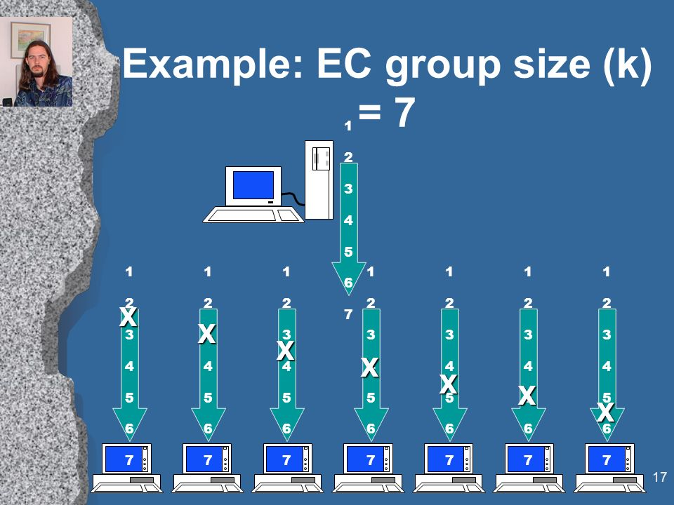 16 ECSRM - adding FEC to suppression Assign each packet to an EC group of size k NACK: (group, # missing) NACK of (g,c) suppresses all (g,x c).