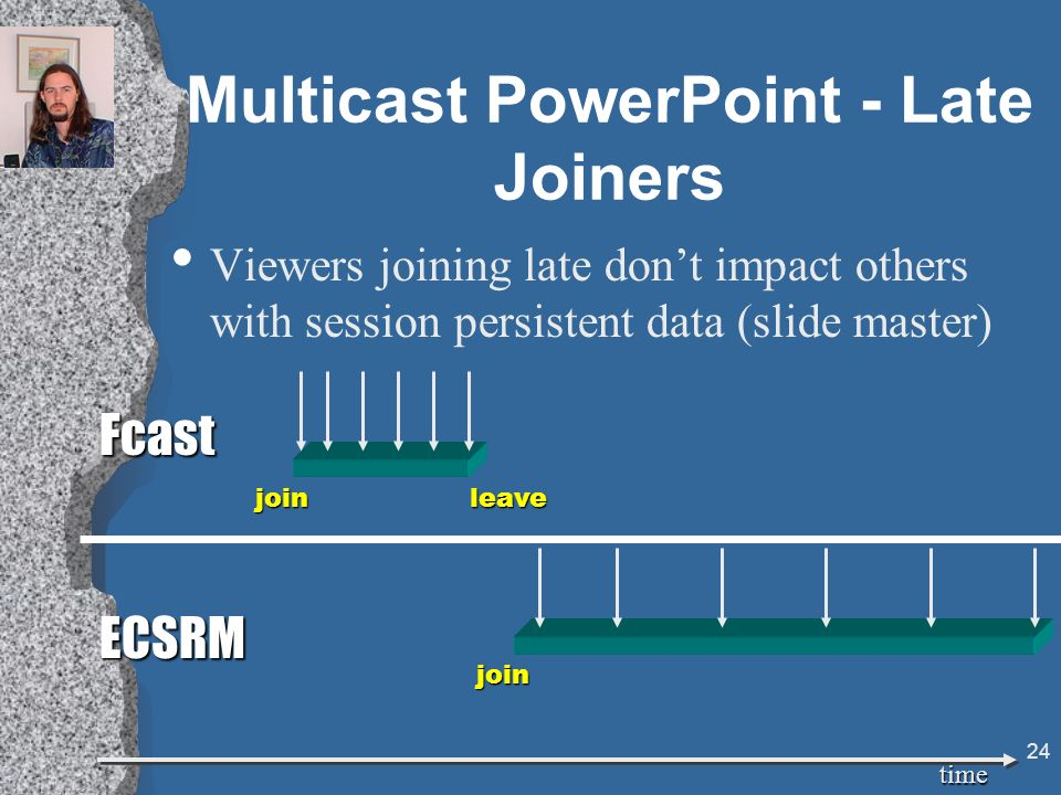 23 Multicast PowerPoint Add-in Slides Annotations Control information ECSRM slide masterFcast