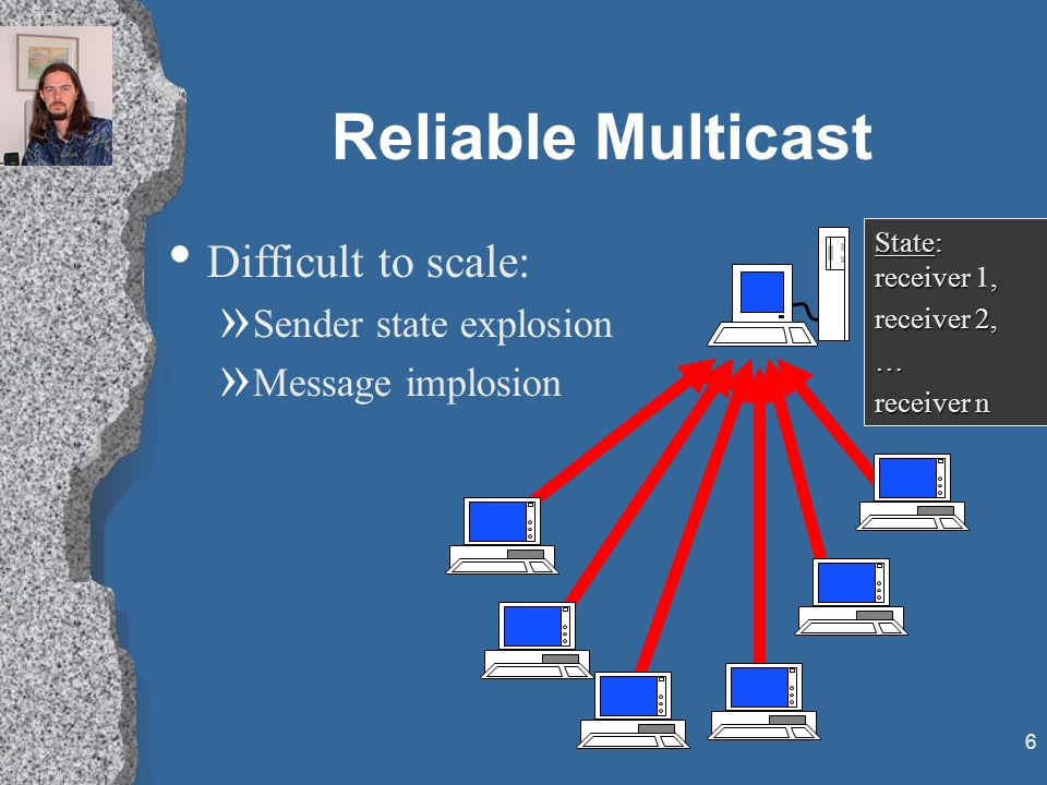 5 IP Multicast Pruned broadcast Unreliable