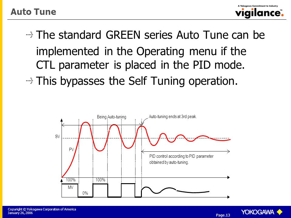 Copyright © Yokogawa Corporation of America January 26, 2006 Tier 3: Yokogawa Field Instrumentation Solutions Page.13 Auto Tune The standard GREEN series Auto Tune can be implemented in the Operating menu if the CTL parameter is placed in the PID mode.