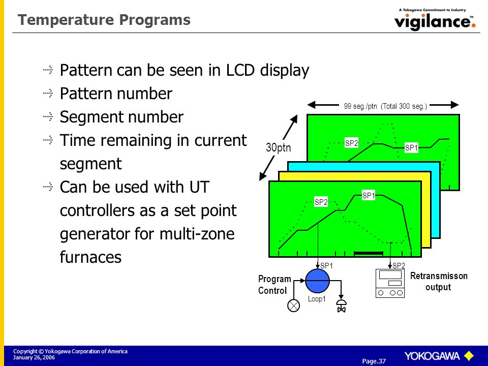Copyright © Yokogawa Corporation of America January 26, 2006 Tier 3: Yokogawa Field Instrumentation Solutions Page.37 Temperature Programs Pattern can be seen in LCD display Pattern number Segment number Time remaining in current segment Can be used with UT controllers as a set point generator for multi-zone furnaces