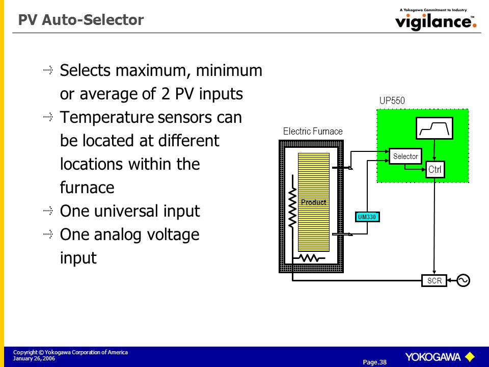 Copyright © Yokogawa Corporation of America January 26, 2006 Tier 3: Yokogawa Field Instrumentation Solutions Page.38 PV Auto-Selector Selects maximum, minimum or average of 2 PV inputs Temperature sensors can be located at different locations within the furnace One universal input One analog voltage input