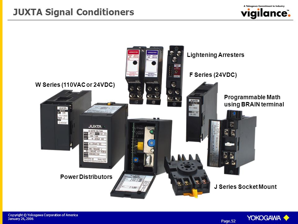 Copyright © Yokogawa Corporation of America January 26, 2006 Tier 3: Yokogawa Field Instrumentation Solutions Page.52 JUXTA Signal Conditioners Lightening Arresters Power Distributors J Series Socket Mount Programmable Math using BRAIN terminal F Series (24VDC) W Series (110VAC or 24VDC)