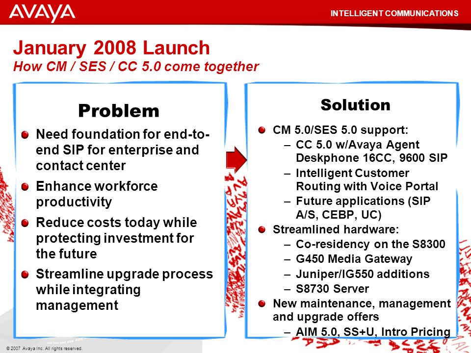 © 2007 Avaya Inc.All rights reserved.