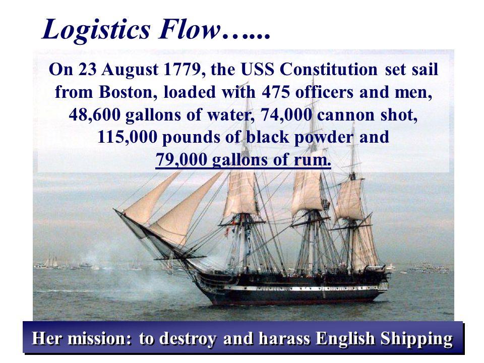 Logistics Flow…...