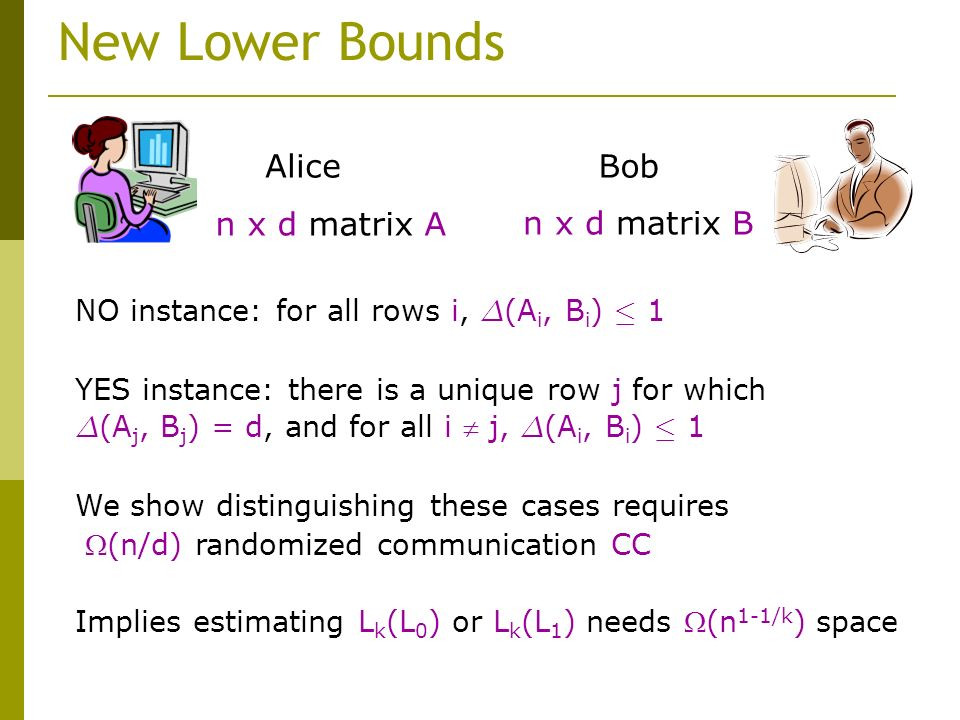 New Lower Bounds AliceBob n x d matrix A n x d matrix B NO instance: for all rows i, ¢ (A i, B i ) · 1 YES instance: there is a unique row j for which ¢ (A j, B j ) = d, and for all i j, ¢ (A i, B i ) · 1 We show distinguishing these cases requires (n/d) randomized communication CC Implies estimating L k (L 0 ) or L k (L 1 ) needs (n 1-1/k ) space