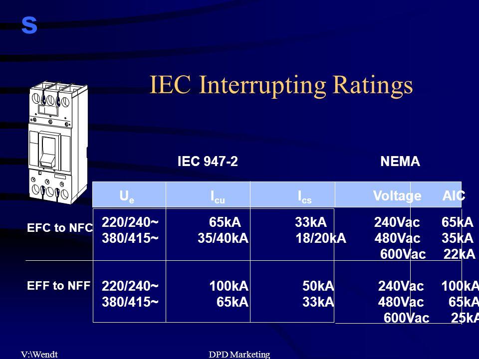 s V:\WendtDPD Marketing IEC Interrupting Ratings IEC 947-2 NEMA U e I cu I cs Voltage AIC 220/240~ 65kA 33kA 240Vac 65kA 380/415~ 35/40kA 18/20kA 480V
