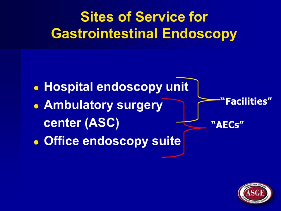 Sites of Service for Gastrointestinal Endoscopy Hospital endoscopy unit Ambulatory surgery center (ASC) Office endoscopy suite AECs Facilities