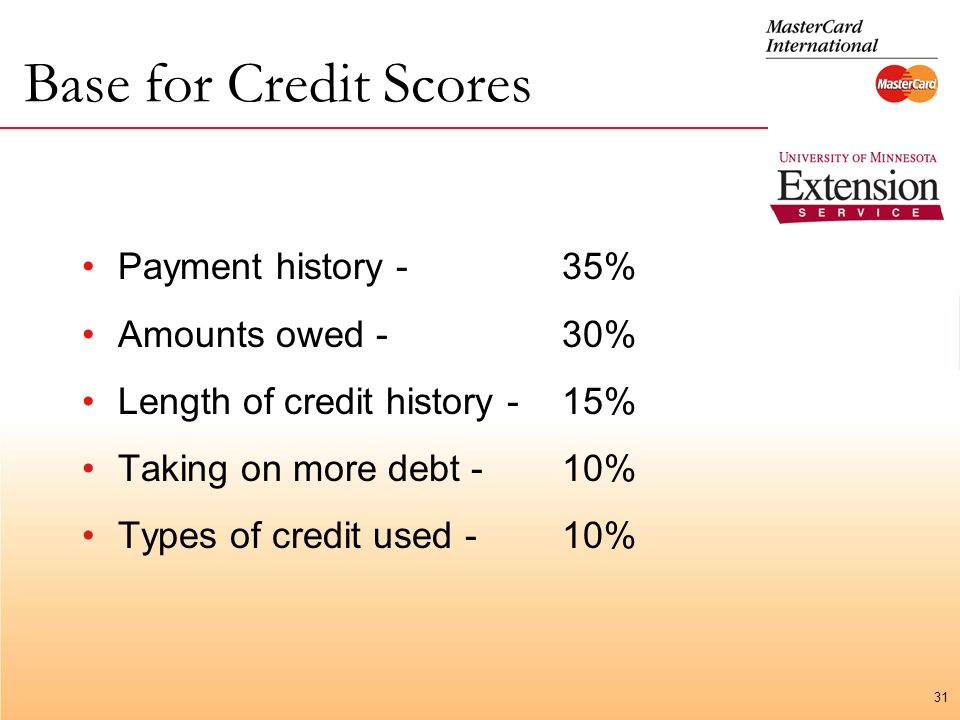 31 Base for Credit Scores Payment history - 35% Amounts owed - 30% Length of credit history - 15% Taking on more debt - 10% Types of credit used - 10%