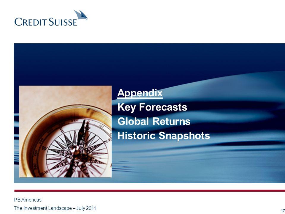 PB Americas The Investment Landscape – July 2011 Appendix Key Forecasts Global Returns Historic Snapshots 17