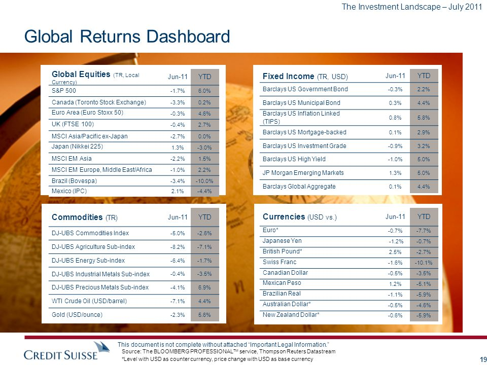 The Investment Landscape – July 2011 This document is not complete without attached Important Legal Information.