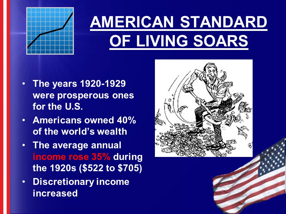 AMERICAN STANDARD OF LIVING SOARS The years 1920-1929 were prosperous ones for the U.S. Americans owned 40% of the worlds wealth The average annual in