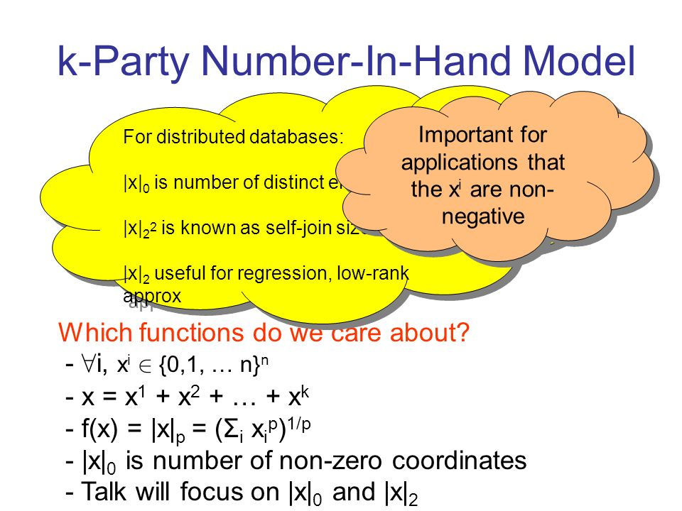 k-Party Number-In-Hand Model C P1P1 P2P2 P3P3 PkPk … x1x1 x2x2 x3x3 xkxk Which functions do we care about? - 8 i, x i 2 {0,1, … n} n - x = x 1 + x 2 +