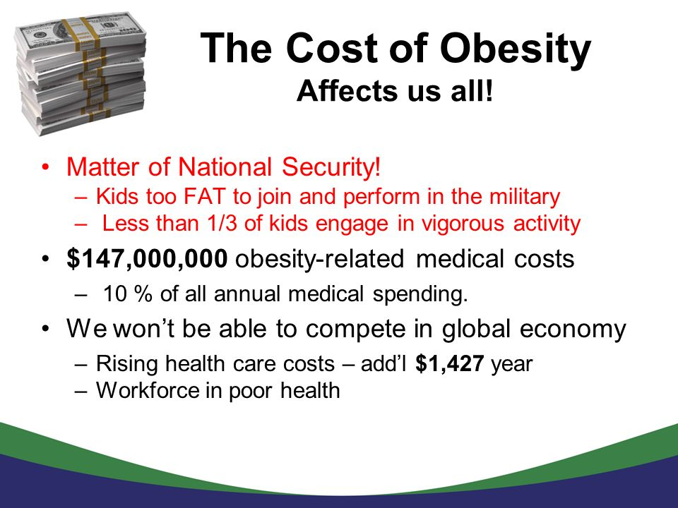 The Cost of Obesity Affects us all! Matter of National Security! –Kids too FAT to join and perform in the military – Less than 1/3 of kids engage in v