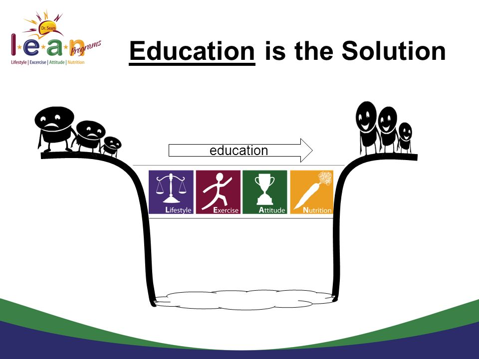 education Education is the Solution