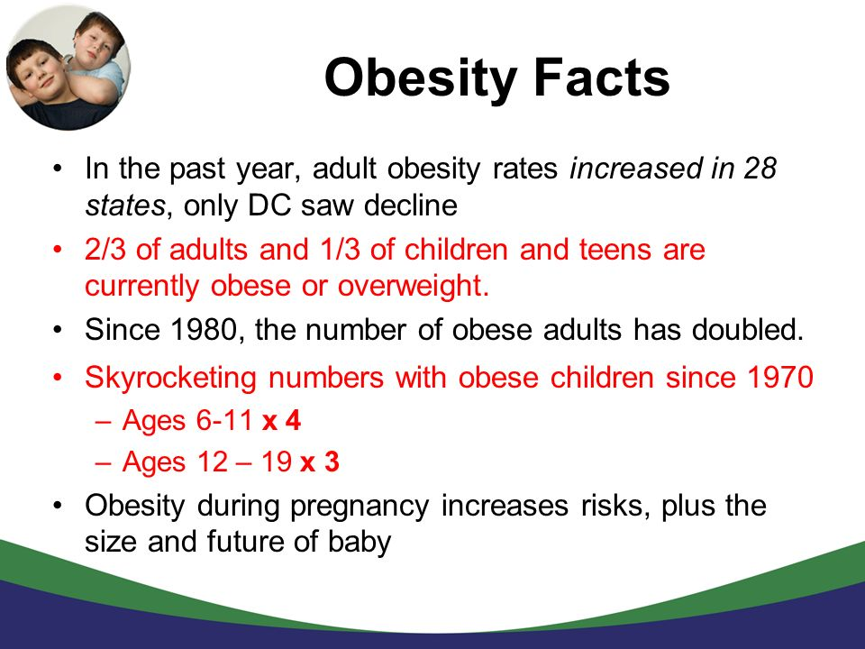 Obesity Facts In the past year, adult obesity rates increased in 28 states, only DC saw decline 2/3 of adults and 1/3 of children and teens are curren