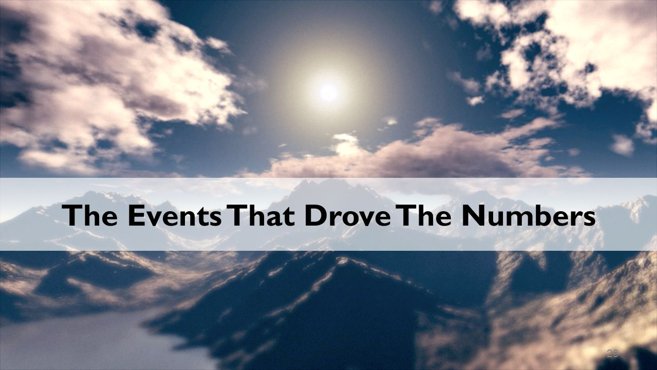 The Events That Drove The Numbers 29