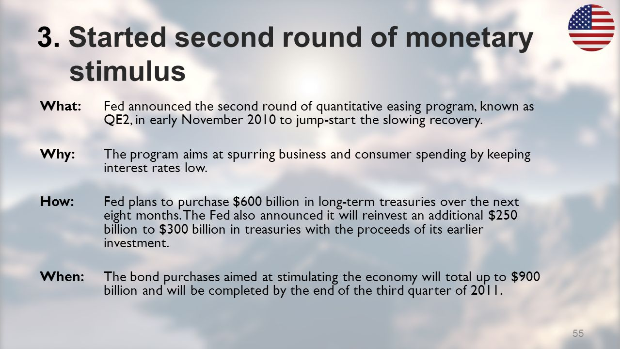 What:Fed announced the second round of quantitative easing program, known as QE2, in early November 2010 to jump-start the slowing recovery.