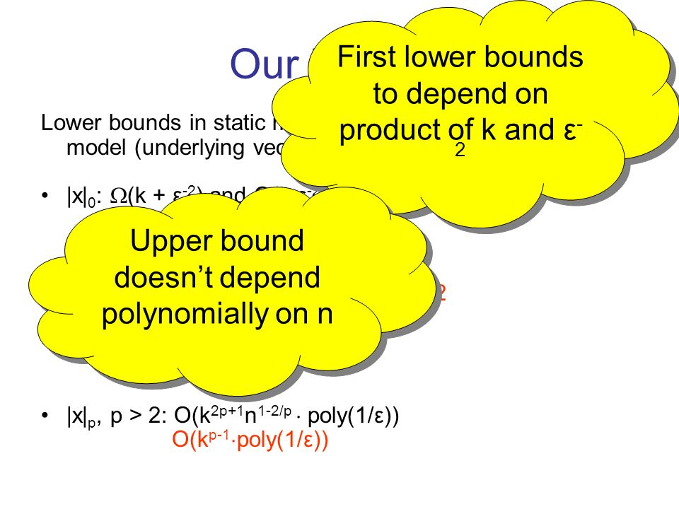 Our Results Lower bounds in static model, upper bounds in dynamic model (underlying vectors are non-negative) |x| 0 : (k + ε -2 ) and O(k ¢ ε -2 ) (k ¢ ε -2 ) |x| p : (k + ε -2 ) (k p-1 ¢ ε -2 ).